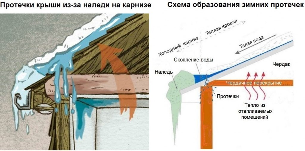 roof_leakages_1